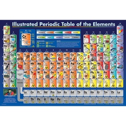 Puzzle 200 piese Illustrated Periodic Table of the Elements